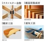 blog-ブログ用耐震構造